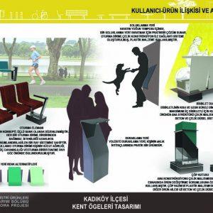 Seval Minaz Kent Mobilyalari Projesi 05